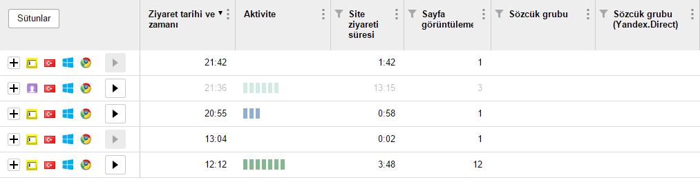 Beta Yandex.Metrika
